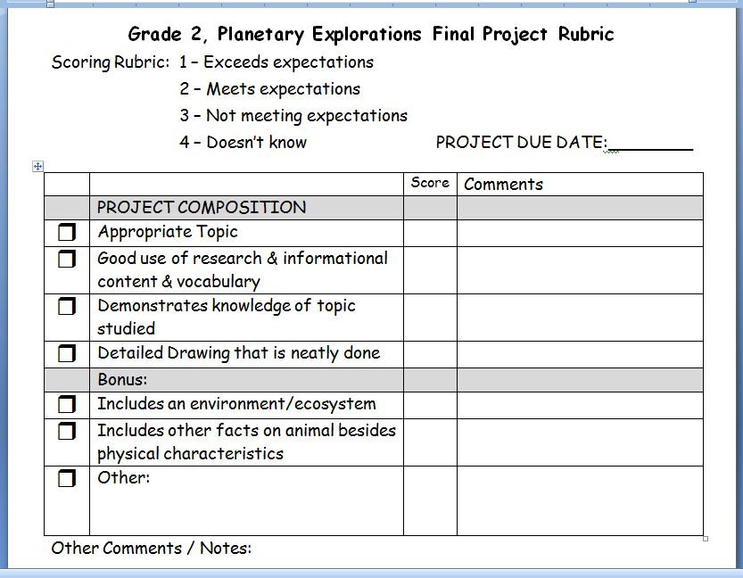 planets project rubric - photo #7