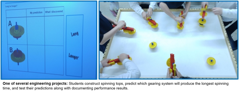 Gr1_Spinning Top